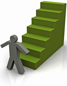 התפתחות עסקית - מאיפה מתחילים?